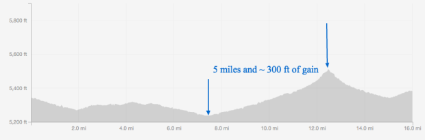 run elevation with comments