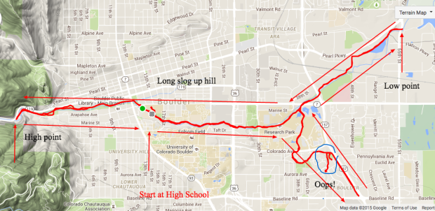 Run map with comments